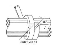Skive-Joint